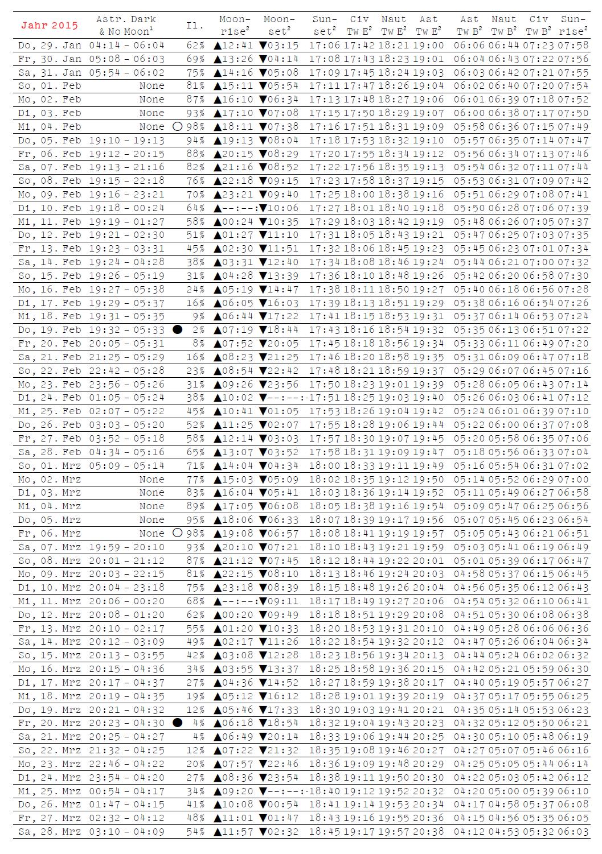 Dämmerungskalender Hohe Rhön 2015 Seite 2